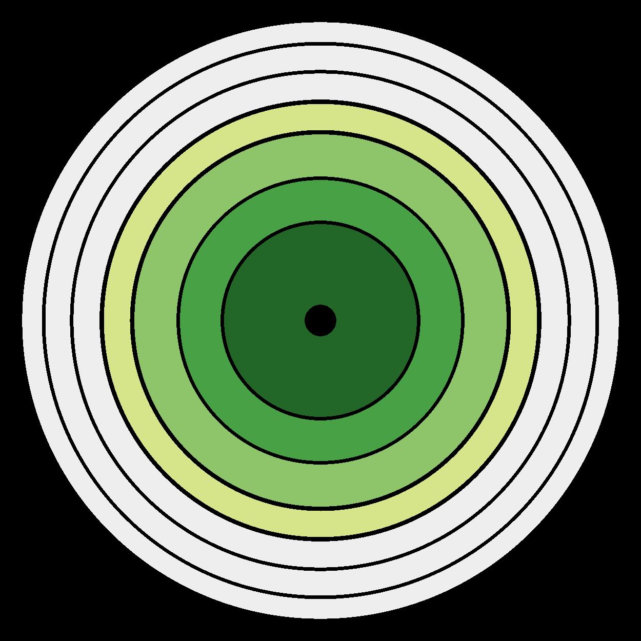 Wikipedia JLPT Vocab - Kanshudo